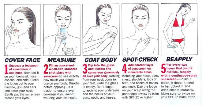 sunscreendirections